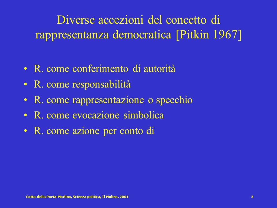 Diverse accezioni del concetto di rappresentanza democratica [Pitkin 1967]